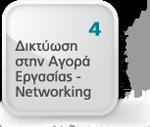 Δικτύωση στην Αγορά Εργασίας - Networiking